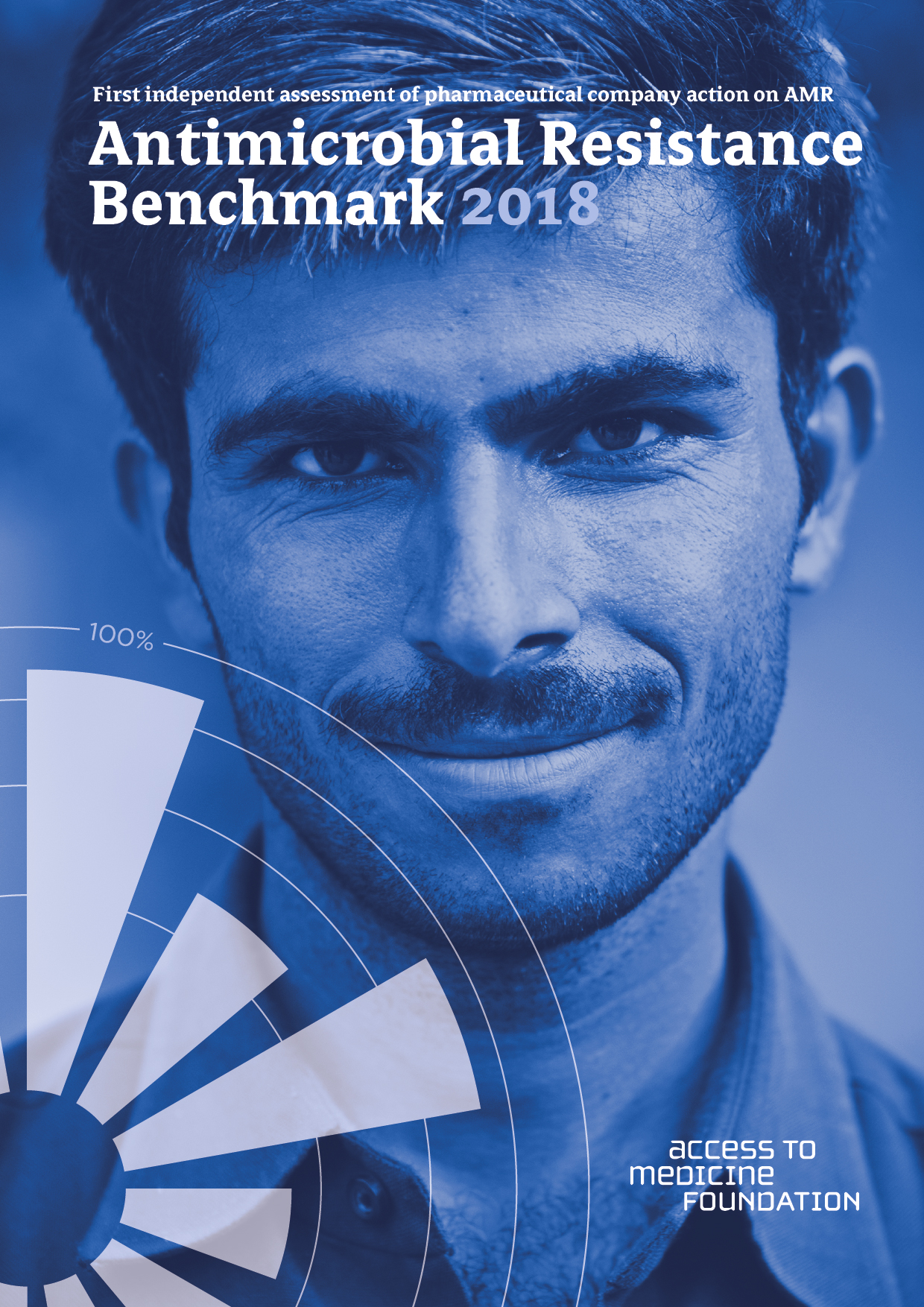 2018 Antimicrobial Resistance Benchmark